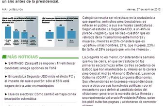¿Ministros presidenciales? 46% rechaza que hablen públicamente de sus eventuales candidaturas