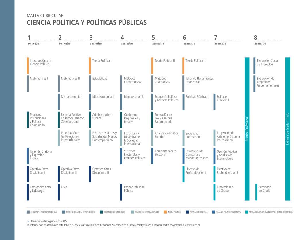 Mallaciencia_politica2014_0924