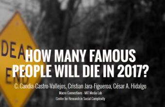 Investigador CICS presenta predicción de muertes de famosos para 2017
