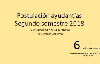 Abierta postulación a ayudantías II semestre Ciencia Política y Políticas Públicas